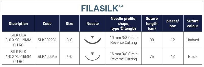 Filasilk Technical Characteristics